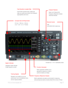 70mhz-2ch-function-generator-keysight